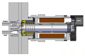 liquid-valve-pump
