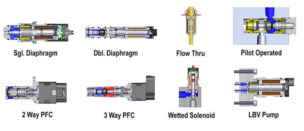 typen-mac-liquid-bullet-valve