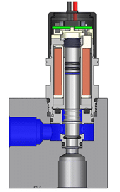 wetted-solenoid